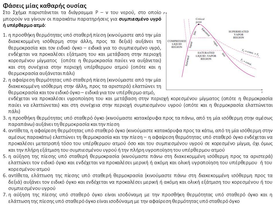 Φάσεις μίας καθαρής ουσίας Στο Σχήμα παριστάνεται τα διάγραμμα Ρ – ν του νερού, στο οποίο μπορούν να γίνουν οι παρακάτω παρατηρήσεις για συμπιεσμένο υ