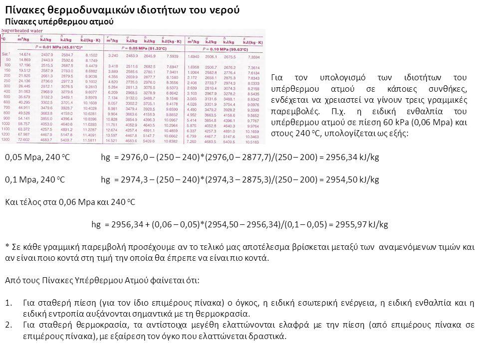 Πίνακες θερμοδυναμικών ιδιοτήτων του νερού Πίνακες υπέρθερμου ατμού Για τον υπολογισμό των ιδιοτήτων του υπέρθερμου ατμού σε κάποιες συνθήκες, ενδέχετ