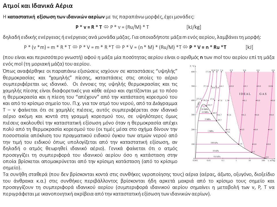 Ατμοί και Ιδανικά Αέρια Η καταστατική εξίσωση των ιδανικών αερίων με τις παραπάνω μορφές, έχει μονάδες: P * v = R * T  P * v = (Ru/M) * T[kJ/kg] δηλα