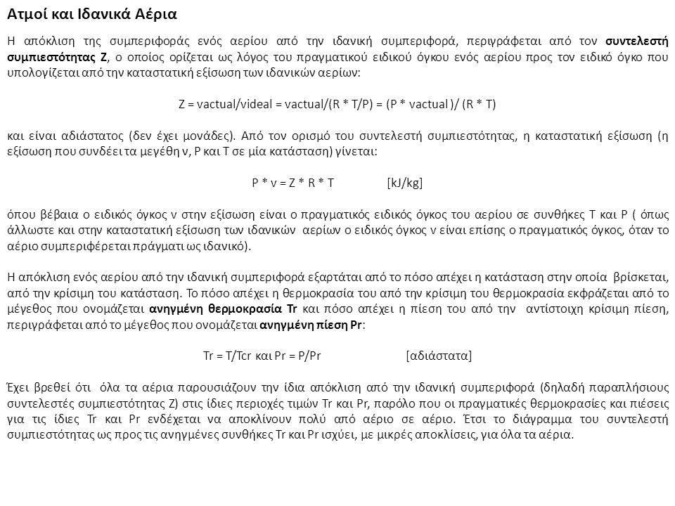 Ατμοί και Ιδανικά Αέρια Η απόκλιση της συμπεριφοράς ενός αερίου από την ιδανική συμπεριφορά, περιγράφεται από τον συντελεστή συμπιεστότητας Z, ο οποίο