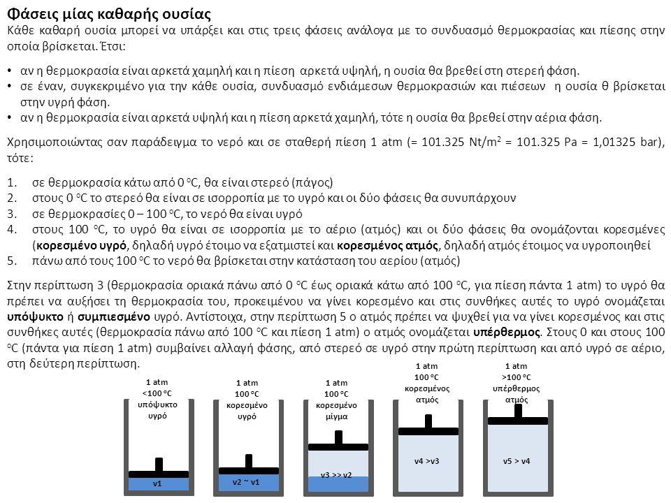 Φάσεις μίας καθαρής ουσίας Κάθε καθαρή ουσία μπορεί να υπάρξει και στις τρεις φάσεις ανάλογα με το συνδυασμό θερμοκρασίας και πίεσης στην οποία βρίσκε