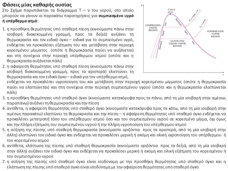 Φάσεις μίας καθαρής ουσίας Στο Σχήμα παριστάνεται τα διάγραμμα Τ – ν του νερού, στο οποίο μπορούν να γίνουν οι παρακάτω παρατηρήσεις για συμπιεσμένο υ