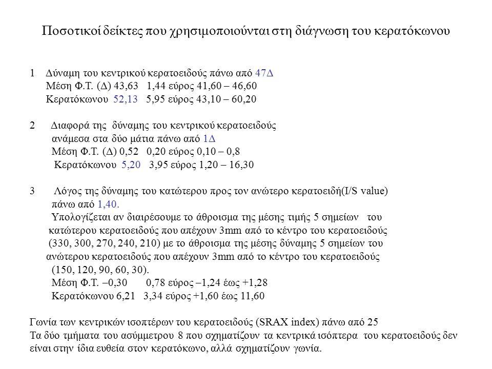 Ποσοτικοί δείκτες που χρησιμοποιούνται στη διάγνωση του κερατόκωνου 1 Δύναμη του κεντρικού κερατοειδούς πάνω από 47Δ Μέση Φ.Τ.