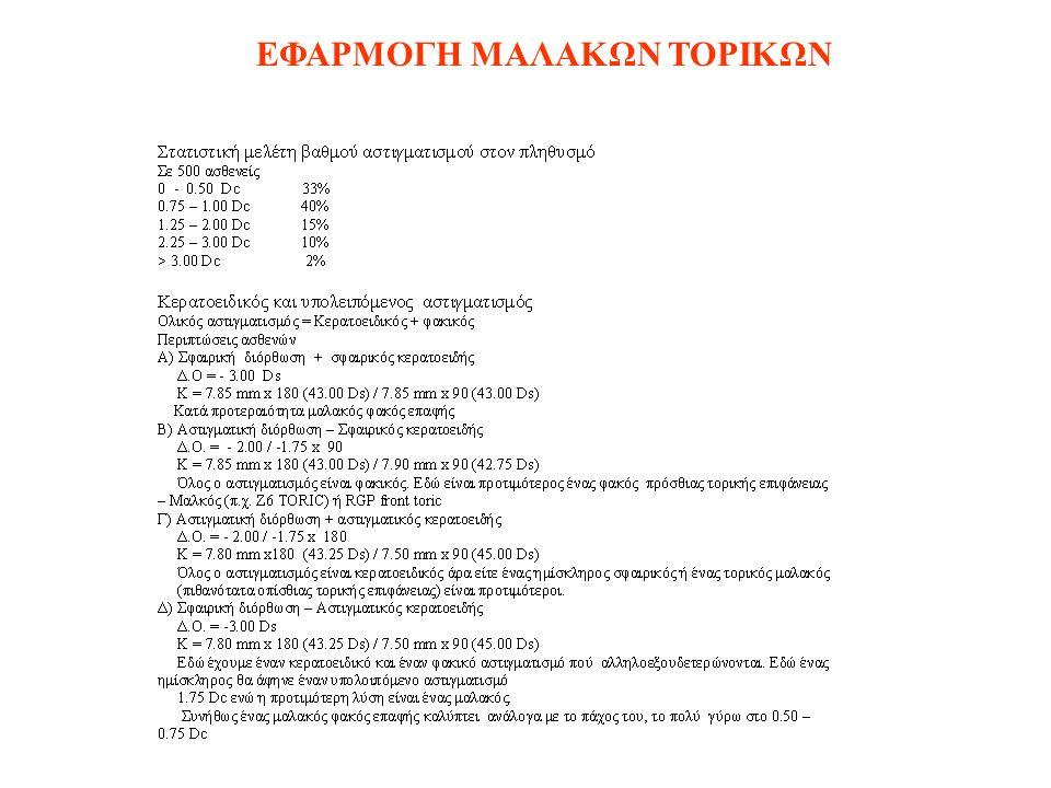 ΕΦΑΡΜΟΓΗ ΜΑΛΑΚΩΝ ΤΟΡΙΚΩΝ