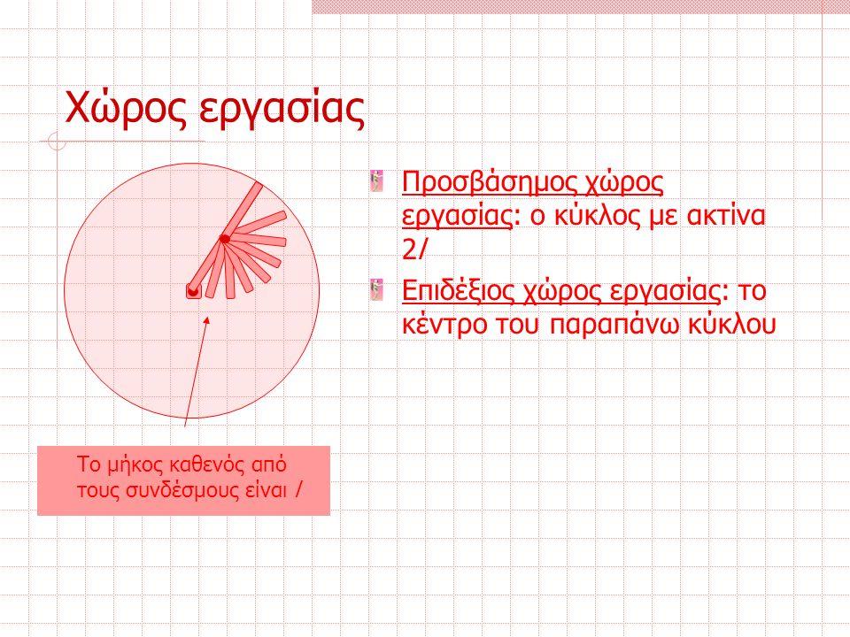 Προσβάσημος χώρος εργασίας: ο κύκλος με ακτίνα 2l Επιδέξιος χώρος εργασίας: το κέντρο του παραπάνω κύκλου Το μήκος καθενός από τους συνδέσμους είναι l