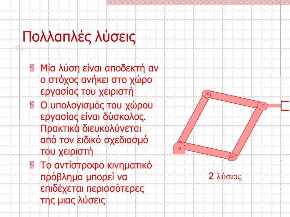 Μία λύση είναι αποδεκτή αν ο στόχος ανήκει στο χώρο εργασίας του χειριστή Ο υπολογισμός του χώρου εργασίας είναι δύσκολος.