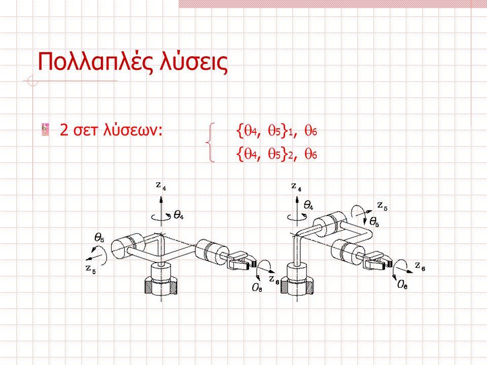 2 σετ λύσεων: {  4,  5 } 1,  6 {  4,  5 } 2,  6 Πολλαπλές λύσεις