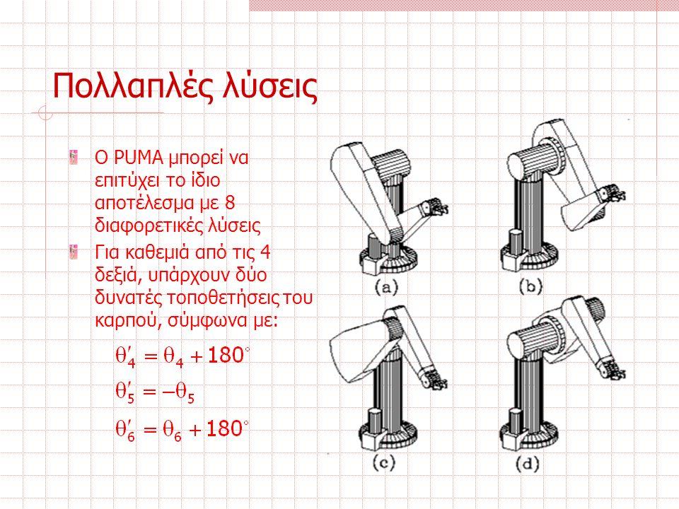 O PUMA μπορεί να επιτύχει το ίδιο αποτέλεσμα με 8 διαφορετικές λύσεις Για καθεμιά από τις 4 δεξιά, υπάρχουν δύο δυνατές τοποθετήσεις του καρπού, σύμφωνα με: