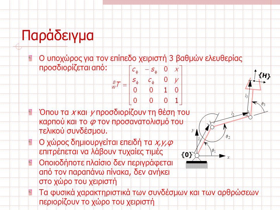 Παράδειγμα Ο υποχώρος για τον επίπεδο χειριστή 3 βαθμών ελευθερίας προσδιορίζεται από: Όπου τα x και y προσδιορίζουν τη θέση του καρπού και το φ τον προσανατολισμό του τελικού συνδέσμου.