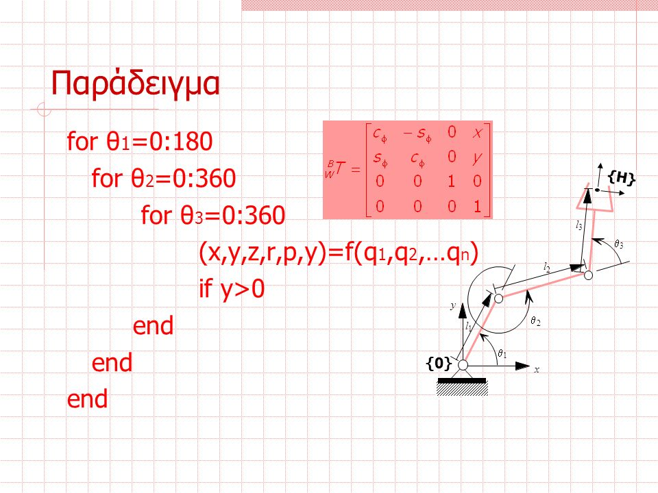 Παράδειγμα l 1 l 2 l 3  3  2  1 x y {0} {H} for θ 1 =0:180 for θ 2 =0:360 for θ 3 =0:360 (x,y,z,r,p,y)=f(q 1,q 2,…q n ) if y>0 end