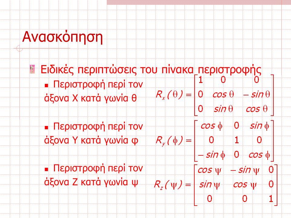 Ανασκόπηση Ειδικές περιπτώσεις του πίνακα περιστροφής Περιστροφή περί τον άξονα Χ κατά γωνία θ Περιστροφή περί τον άξονα Υ κατά γωνία φ Περιστροφή περί τον άξονα Ζ κατά γωνία ψ
