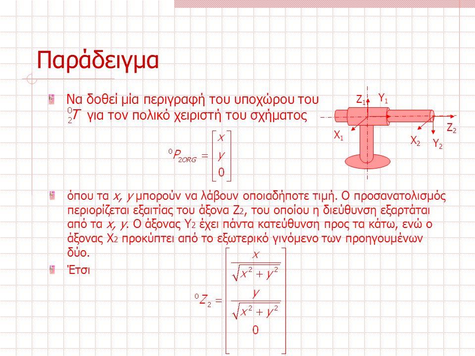 Παράδειγμα Να δοθεί μία περιγραφή του υποχώρου του για τον πολικό χειριστή του σχήματος όπου τα x, y μπορούν να λάβουν οποιαδήποτε τιμή.