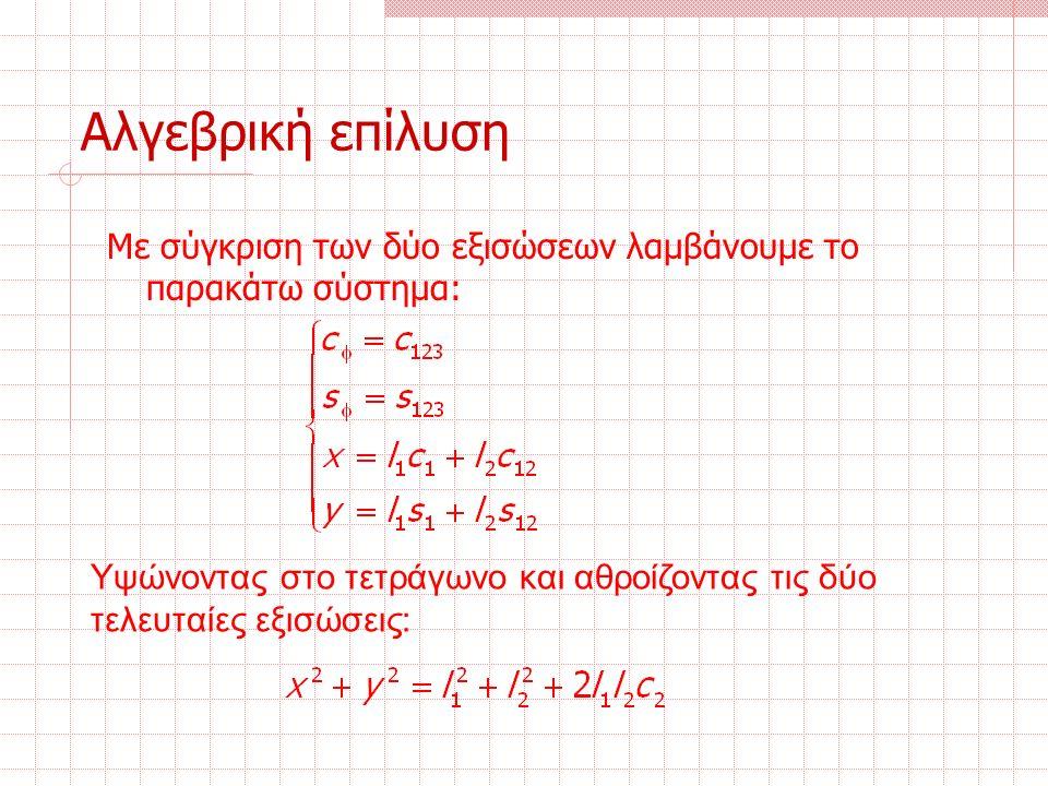 Με σύγκριση των δύο εξισώσεων λαμβάνουμε το παρακάτω σύστημα: Υψώνοντας στο τετράγωνο και αθροίζοντας τις δύο τελευταίες εξισώσεις: Αλγεβρική επίλυση