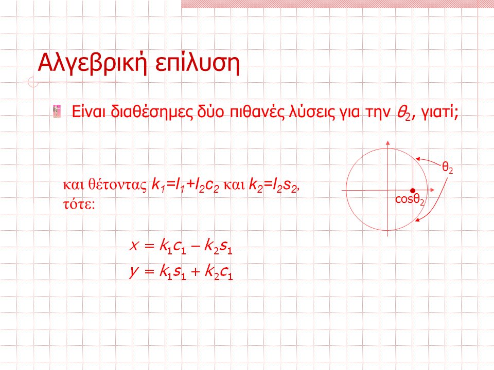 Είναι διαθέσημες δύο πιθανές λύσεις για την θ 2, γιατί; και θέτοντας k 1 =l 1 +l 2 c 2 και k 2 =l 2 s 2, τότε: Αλγεβρική επίλυση θ2θ2 cosθ 2