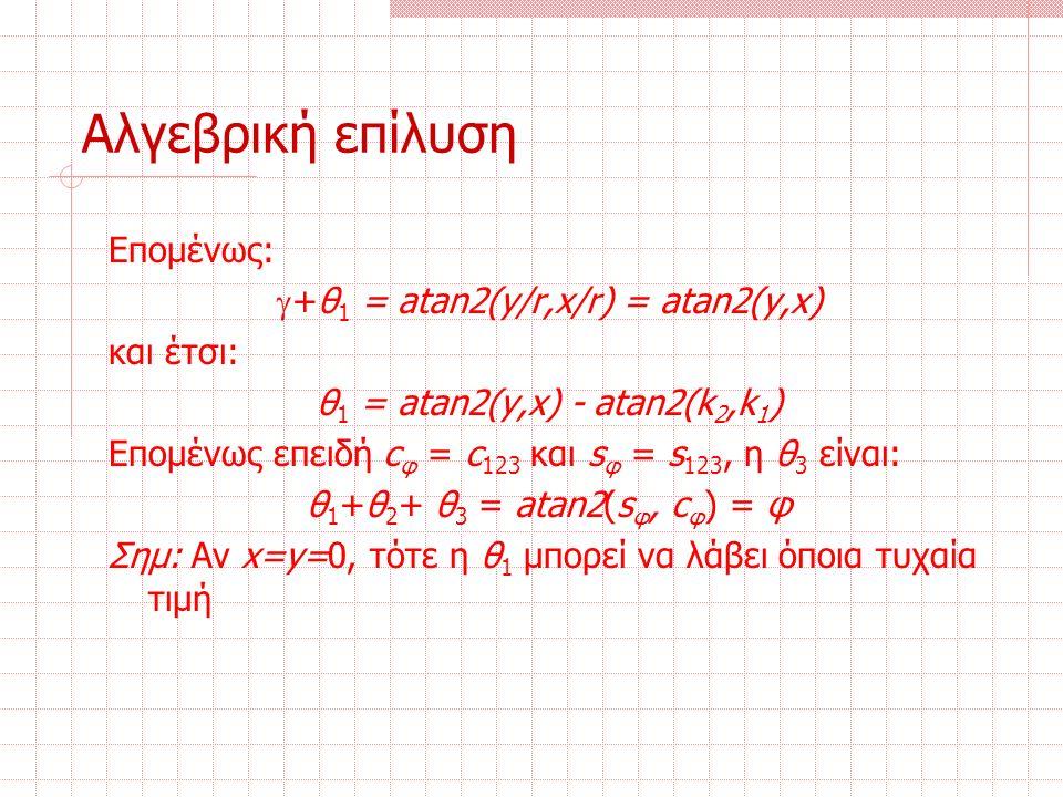 Επομένως:  +θ 1 = atan2(y/r,x/r) = atan2(y,x) και έτσι: θ 1 = atan2(y,x) - atan2(k 2,k 1 ) Επομένως επειδή c φ = c 123 και s φ = s 123, η θ 3 είναι: θ 1 +θ 2 + θ 3 = atan2(s φ, c φ ) = φ Σημ: Αν x=y=0, τότε η θ 1 μπορεί να λάβει όποια τυχαία τιμή Αλγεβρική επίλυση