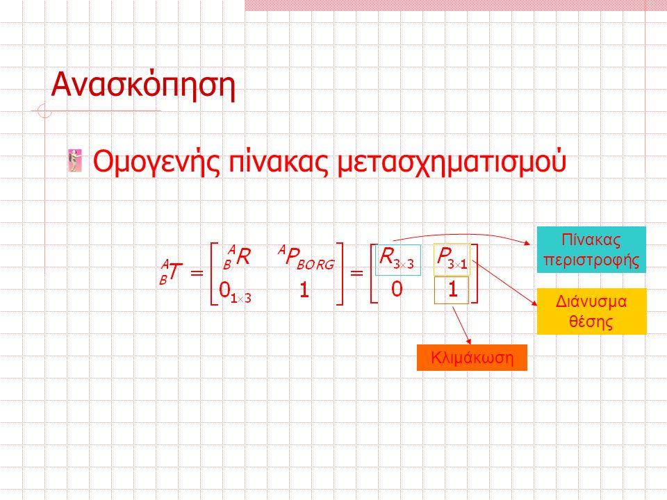 Σε ένα χειριστή, το σύνολο των πλαισίων των τελικών στόχων αποτελεί τον προσβάσημο χώρο εργασίας Αν n<6, ο προσβάσημος χώρος εργασίας είναι μέρος ενός υποχώρου διαστάσεως n Για την περιγραφή του χώρου εργασίας, υπολογίζουμε τις εξίσωσεις της ευθείας κινηματικής και μεταβάλουμε τις μεταβλητές των αρθρώσεων Ο χώρος εργασίας του χειριστή όταν n<6
