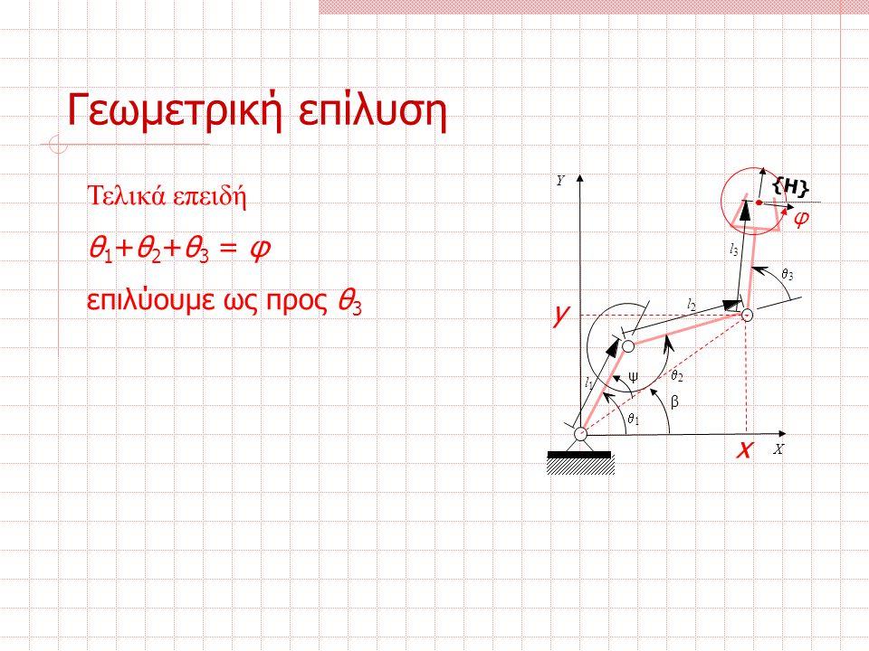 Τελικά επειδή θ 1 +θ 2 +θ 3 = φ επιλύουμε ως προς θ 3 Γεωμετρική επίλυση ψ β l 1 l 2 l 3  3  2  1 Χ Υ {H} φ y x