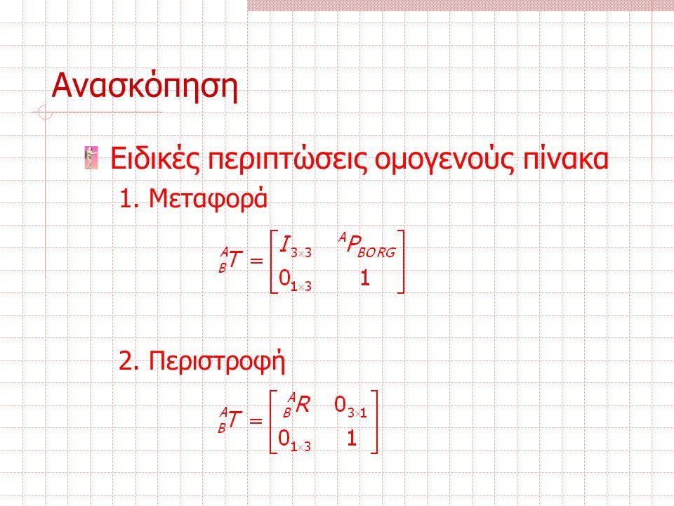 for q 1 =0:q 1max for q 2 =0:q 2max … (x,y,z,r,p,y)=f(q 1,q 2,…q n ) … end Υπολογισμός χώρου εργασίας