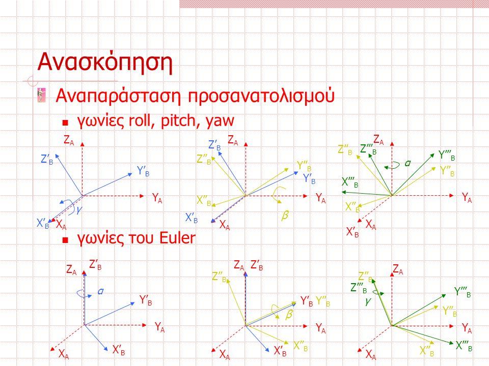 Αναπαράσταση προσανατολισμού γωνίες roll, pitch, yaw γωνίες του Euler XAXA X' B YAYA ZAZA Y' B Z' B γ XAXA X'' B YAYA ZAZA Y''BY''B Z''BZ''B β XAXA X' B YAYA ZAZA Y''' B Z''' B α X''' B X' B Y' B Z' B X'' B Y''BY''B Z''BZ''B XAXA Z' B YAYA ZAZA Y' B X' B γ β α XAXA Z' B YAYA ZAZA Y' B X' B Z'' B X'' B Y'' B XAXA Z''' B YAYA ZAZA Y''BY''B X'' B Z'' B X''' B Y''' B