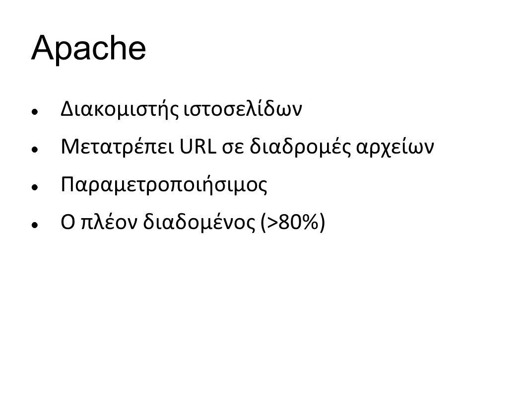 Apache Διακομιστής ιστοσελίδων Μετατρέπει URL σε διαδρομές αρχείων Παραμετροποιήσιμος Ο πλέον διαδομένος (>80%)