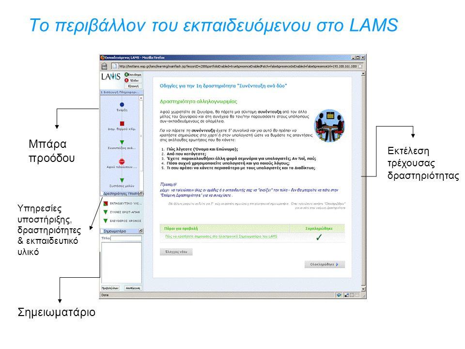 Το περιβάλλον του εκπαιδευόμενου στο LAMS Μπάρα προόδου Εκτέλεση τρέχουσας δραστηριότητας Υπηρεσίες υποστήριξης, δραστηριότητες & εκπαιδευτικό υλικό Σ