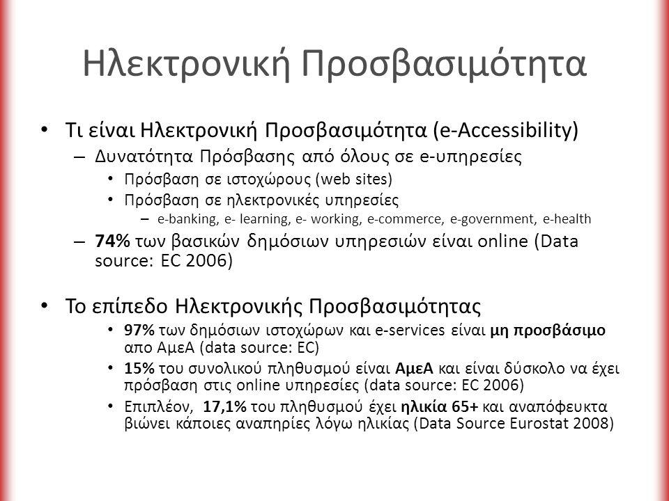 Πολιτικές για την Ηλεκτρονική Προσβασιμότητα Yπουργική δήλωση από τους υπουργούς όλων των κρατών μελών, Riga Ιούνιος 2006 – μέχρι Ιαν 2010 όλοι οι ιστοχώροι των δημόσιων υπηρεσιών προσβάσιμοι από άτομα με αναπηρία σύμφωνα με τους διεθνείς κανόνες τυποποίησης του W3C /WCAG http://europa.eu/rapid/pressReleasesAction.do?reference=IP/06/769 ) http://europa.eu/rapid/pressReleasesAction.do?reference=IP/06/769 Βασική προϋπόθεση για χρηματοδότηση από τα Διαρθρωτικά Ταμεία η ίση πρόσβαση των ατόμων με αναπηρία – Council Regulation (EC) No 1083/ Ιούλιος 2006, άρθρο 16 Συνθήκη των Ηνωμένων Εθνών σχετικά με τα δικαιώματα των ΑμεΑ στην Κοινωνία της Πληροφορίας (άρθρα.