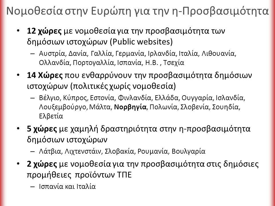 Ευχαριστώ Νικόλαος Φλωράτος Διευθυντής Ανάπτυξης nick@e-isotis.org www.e-isotis.org