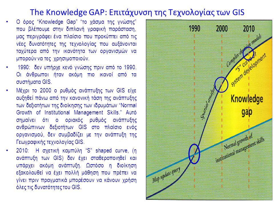 The Knowledge GAP: Επιτάχυνση της Τεχνολογίας των GIS Ο όρος Knowledge Gap το χάσμα της γνώσης που βλέπουμε στην διπλανή γραφική παράσταση, μας περιγράφει ένα πλαίσιο που προκύπτει από τις νέες δυνατότητες της τεχνολογίας που αυξάνονται ταχύτερα από την ικανότητα των οργανισμών να μπορούν να τες χρησιμοποιούν.