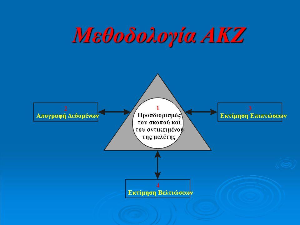 Μεθοδολογία ΑΚΖ 2 Απογραφή Δεδομένων 3 Εκτίμηση Επιπτώσεων 4 Εκτίμηση Βελτιώσεων 1 Προσδιορισμός του σκοπού και του αντικειμένου της μελέτης