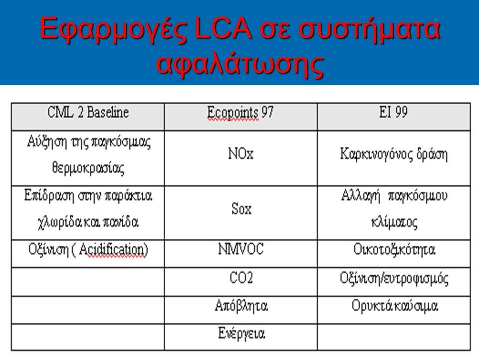 119 Εφαρμογές LCA σε συστήματα αφαλάτωσης
