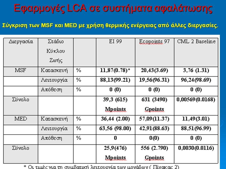 121 Εφαρμογές LCA σε συστήματα αφαλάτωσης Σύγκριση των MSF και ΜED με χρήση θερμικής ενέργειας από άλλες διεργασίες.