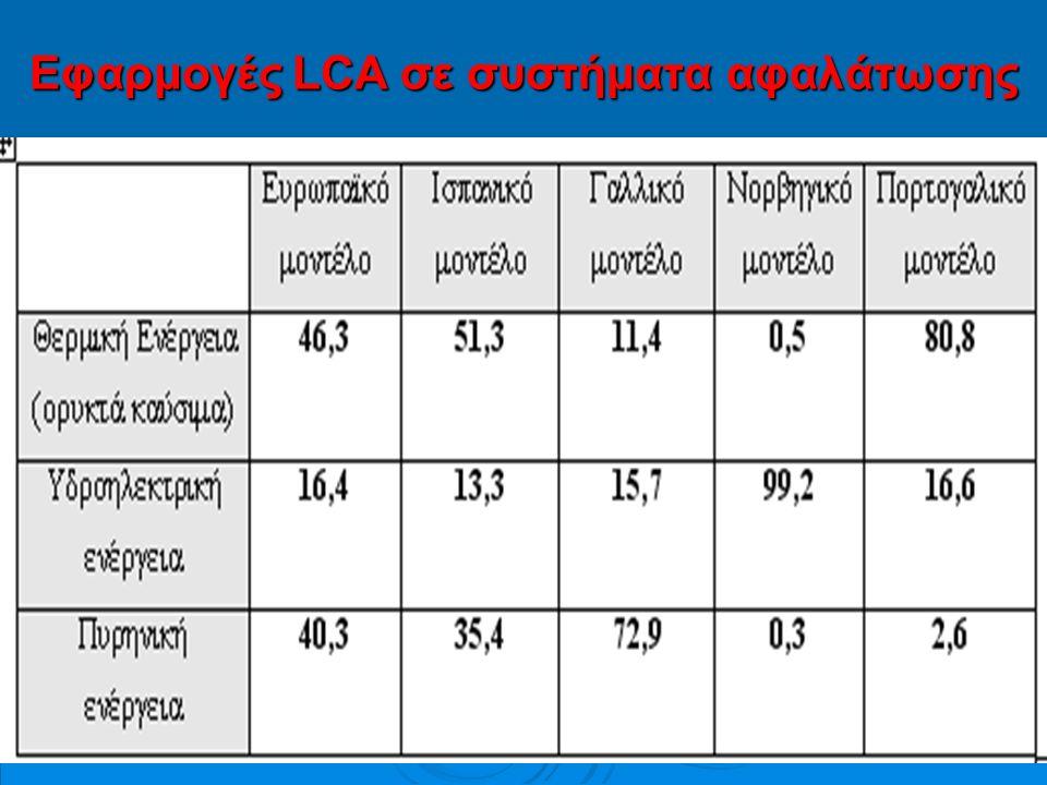 122 Εφαρμογές LCA σε συστήματα αφαλάτωσης