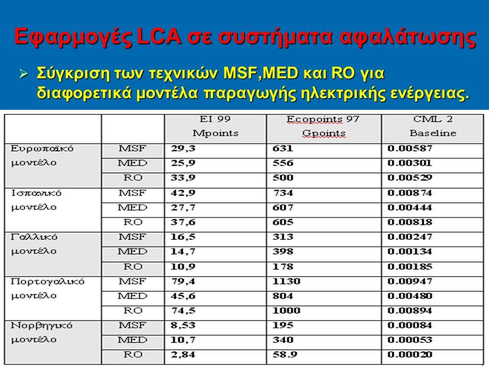 123 Εφαρμογές LCA σε συστήματα αφαλάτωσης  Σύγκριση των τεχνικών MSF,ΜΕD και RO για διαφορετικά μοντέλα παραγωγής ηλεκτρικής ενέργειας.
