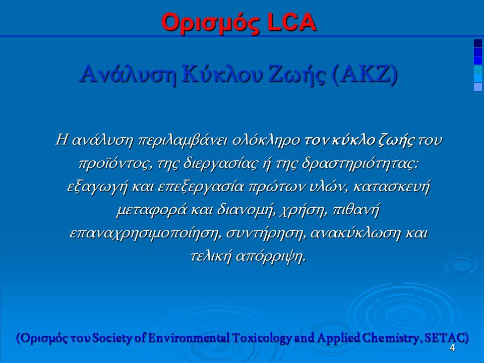 75 ΑΚΖ για συσκευασίες ποτών 65-85% μικρότερες τιμές PET 1,5L Συνολικές Ενεργ.