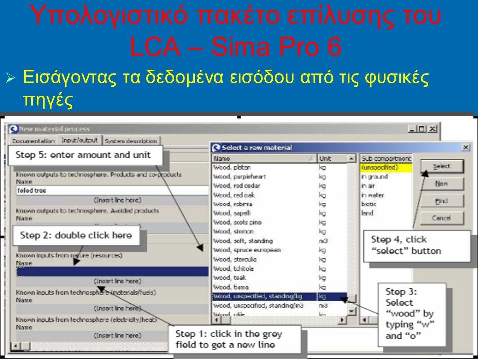 44 Yπολογιστικό πακέτο επίλυσης του LCA – Sima Pro 6   Eισάγοντας τα δεδομένα εισόδου από τις φυσικές πηγές