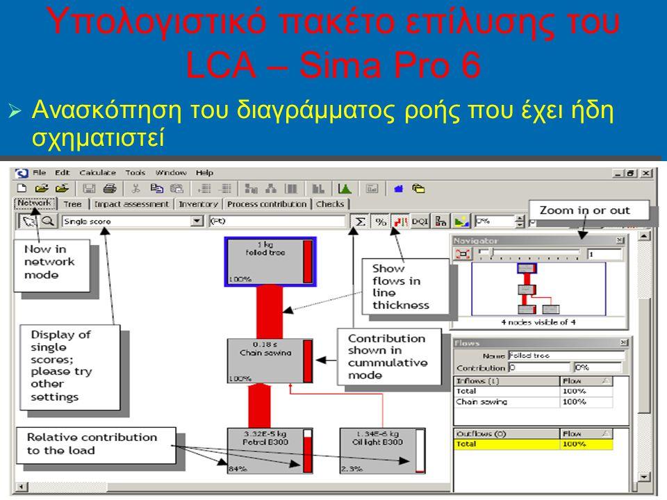 47 Yπολογιστικό πακέτο επίλυσης του LCA – Sima Pro 6   Ανασκόπηση του διαγράμματος ροής που έχει ήδη σχηματιστεί