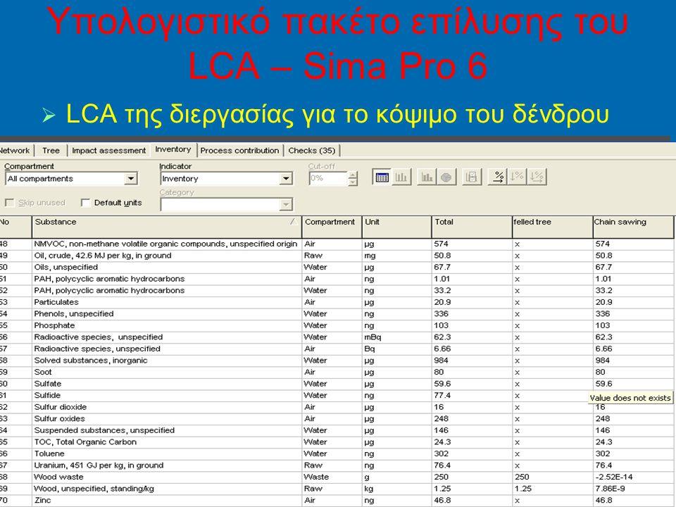 48 Yπολογιστικό πακέτο επίλυσης του LCA – Sima Pro 6   LCΑ της διεργασίας για το κόψιμο του δένδρου