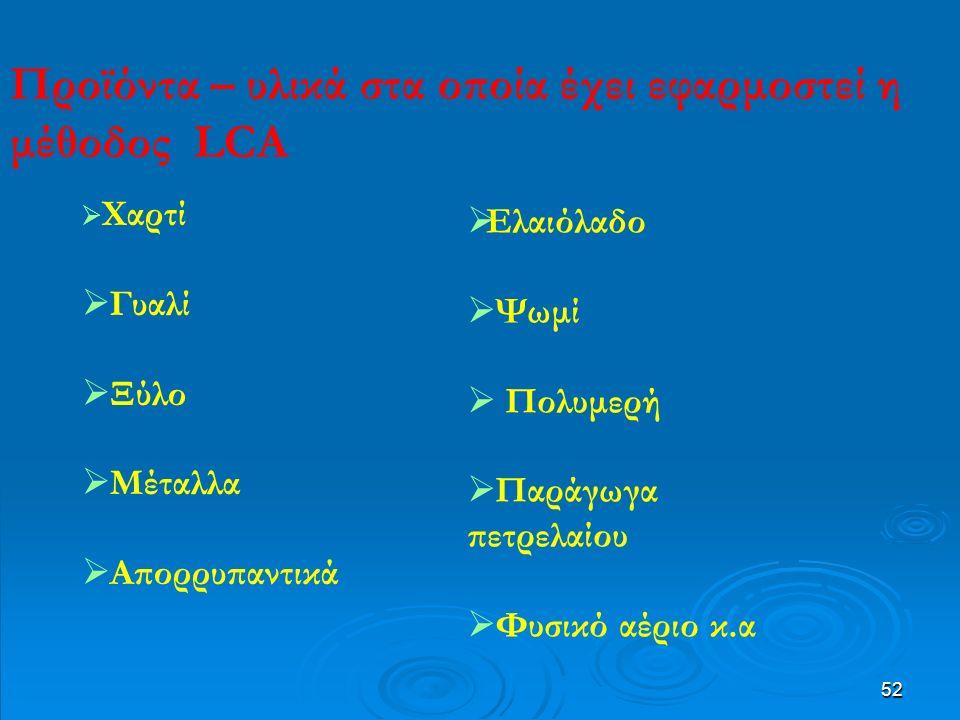 52 Προϊόντα – υλικά στα οποία έχει εφαρμοστεί η μέθοδος LCA   Χαρτί   Γυαλί   Ξύλο   Μέταλλα   Απορρυπαντικά   Ελαιόλαδο   Ψωμί   Πολυμερή   Παράγωγα πετρελαίου   Φυσικό αέριο κ.α