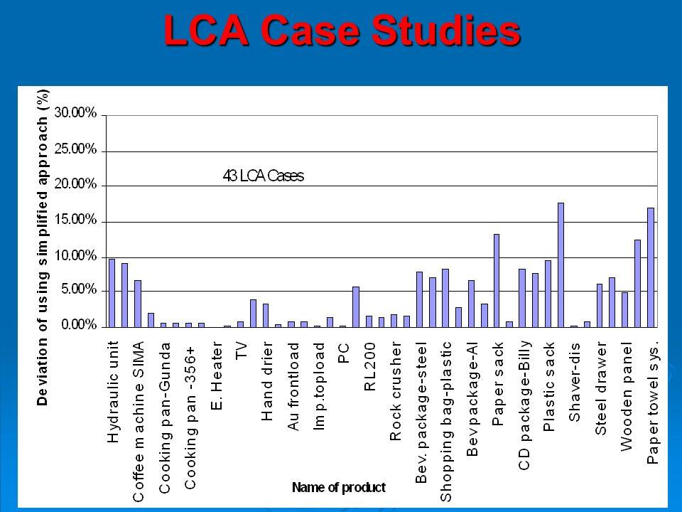 53 LCA Case Studies LCA Case Studies