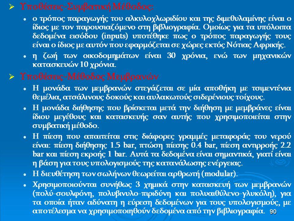 90   Υποθέσεις-Συμβατική Μέθοδος: ο τρόπος παραγωγής του αλκυλοχλωριδίου και της διμεθυλαμίνης είναι ο ίδιος με τον παρουσιαζόμενο στη βιβλιογραφία.