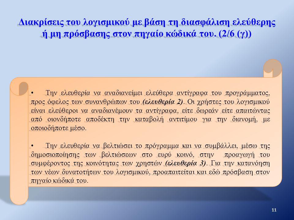 Διακρίσεις του λογισμικού με βάση τη διασφάλιση ελεύθερης ή μη πρόσβασης στον πηγαίο κώδικά του. (2/6 (γ)) Την ελευθερία να αναδιανείμει ελεύθερα αντί