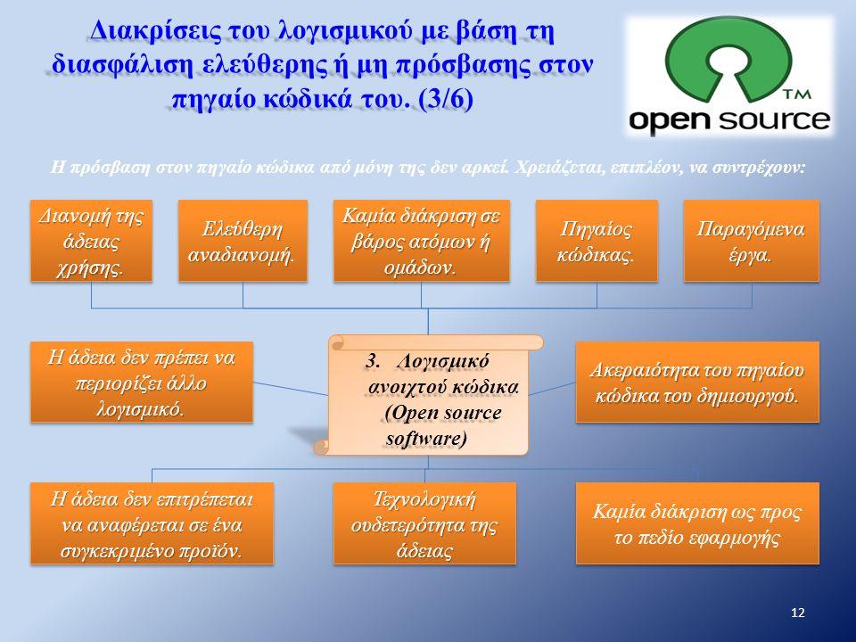 Διακρίσεις του λογισμικού με βάση τη διασφάλιση ελεύθερης ή μη πρόσβασης στον πηγαίο κώδικά του.