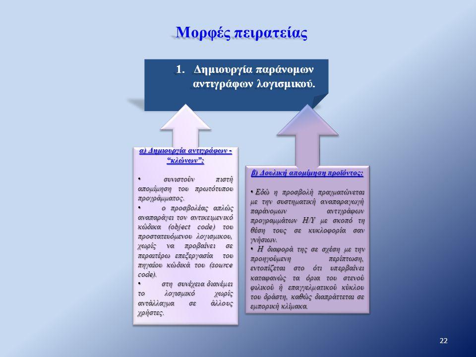 """1.Δημιουργία παράνομων αντιγράφων λογισμικού. α) Δημιουργία αντιγράφων - """"κλώνων"""": συνιστούν πιστή απομίμηση του πρωτότυπου προγράμματος. συνιστούν πι"""