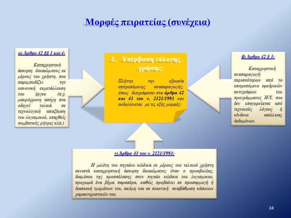3.Υπέρβαση εύλογης χρήσης: Πλήττει την εξουσία επιτρεπόμενης αναπαραγωγής, όπως διαγράφεται στα άρθρα 42 και 43 του ν. 2121/1993 και εκδηλώνεται με τι