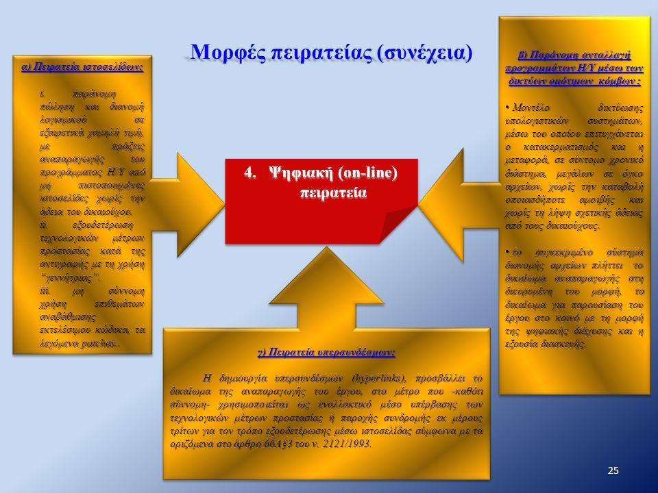 Μορφές πειρατείας (συνέχεια) γ) Πειρατεία υπερσυνδέσμων: Η δημιουργία υπερσυνδέσμων (hyperlinks), προσβάλλει το δικαίωμα της αναπαραγωγής του έργου, στο μέτρο που -καθότι σύννομη- χρησιμοποιείται ως εναλλακτικό μέσο υπέρβασης των τεχνολογικών μέτρων προστασίας ή παροχής συνδρομής εκ μέρους τρίτων για τον τρόπο εξουδετέρωσης μέσω ιστοσελίδας σύμφωνα με τα οριζόμενα στο άρθρο 66Α§3 του ν.