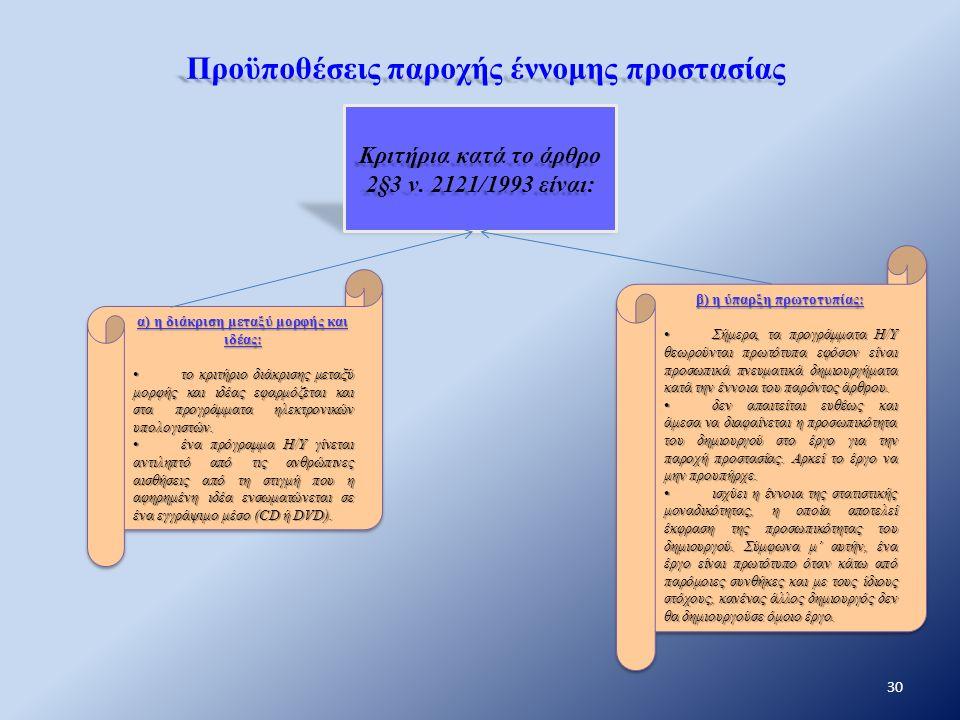 Προϋποθέσεις παροχής έννομης προστασίας α) η διάκριση μεταξύ μορφής και ιδέας: το κριτήριο διάκρισης μεταξύ μορφής και ιδέας εφαρμόζεται και στα προγρ