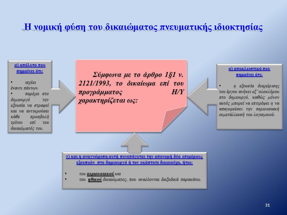 Σύμφωνα με το άρθρο 1§1 ν. 2121/1993, το δικαίωμα επί του προγράμματος Η/Υ χαρακτηρίζεται ως: γ) και η αναγνώριση αυτή συνεπάγεται την απονομή δύο επι