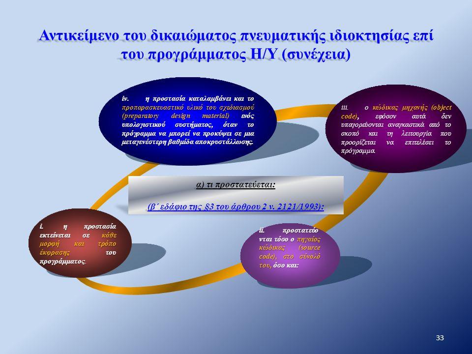 Αντικείμενο του δικαιώματος πνευματικής ιδιοκτησίας επί του προγράμματος Η/Υ (συνέχεια) iv.η προστασία καταλαμβάνει και το προπαρασκευαστικό υλικό του σχεδιασμού (preparatory design material) ενός υπολογιστικού συστήματος, όταν το πρόγραμμα να μπορεί να προκύψει σε μια μεταγενέστερη βαθμίδα αποκρυστάλλωσης.