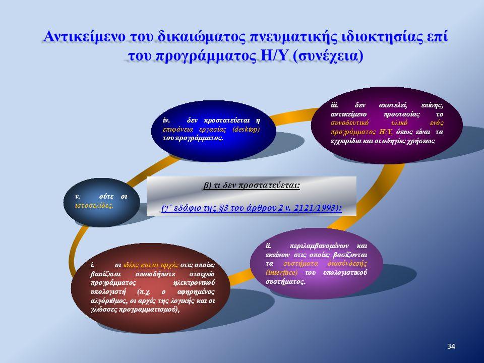 Αντικείμενο του δικαιώματος πνευματικής ιδιοκτησίας επί του προγράμματος Η/Υ (συνέχεια) v.ούτε οι ιστοσελίδες. iv.δεν προστατεύεται η επιφάνεια εργασί