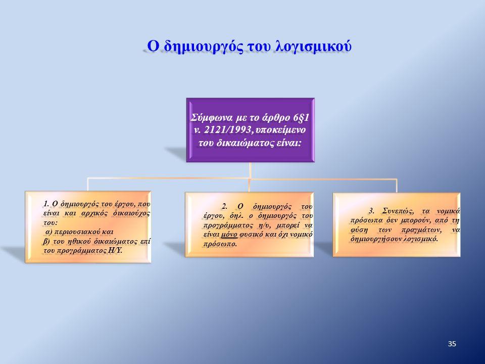 Ο δημιουργός του λογισμικού Σύμφωνα με το άρθρο 6§1 ν. 2121/1993, υποκείμενο του δικαιώματος είναι: 1. Ο δημιουργός του έργου, που είναι και αρχικός δ